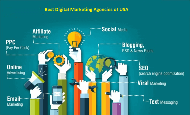 Future of Global Digital Marketing is with the best SEO service in India